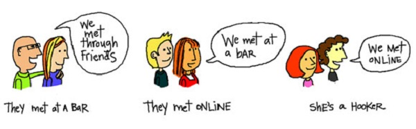 Dating, Relationships, Online Dating